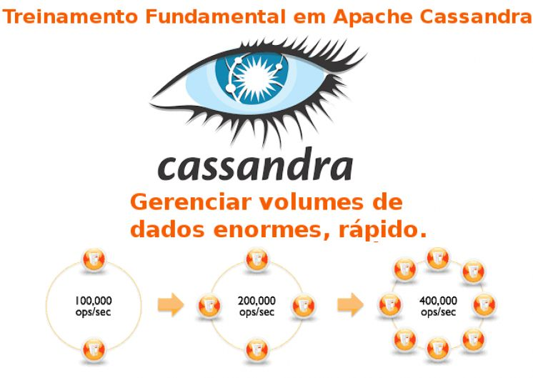 Apache Cassandra - Fundamental