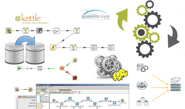 Treinamento Pentaho Data Integration - Kettle - ETL Open Source